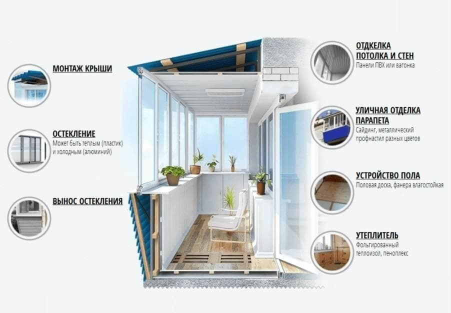 Комплексное остекление балконов – фирмы и компании, предлагающие лучшие условия